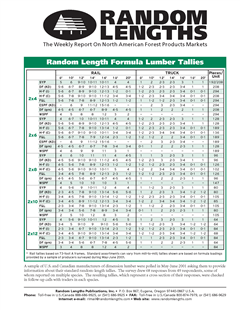 Lumber Tally Table